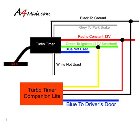 apexi turbo timer diagram a4mods the premiere audi a4 modification guide