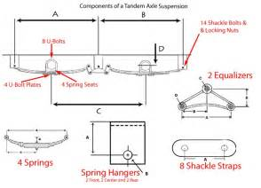 trailer suspension parts needed to increase trailer capacity from 7000 to 10000 lbs gross weight
