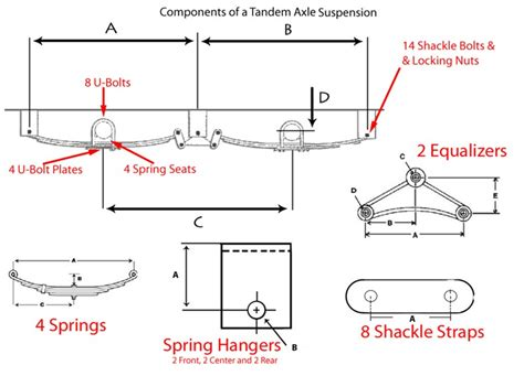 boat trailer axle dimensions how to determine leaf spring capacity for a 1996 four