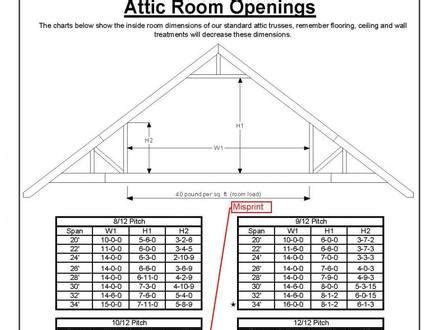 detached garage wiring diagrams detached wiring diagram site