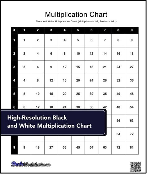 times tables printable black and white search results for multiplication table printable 1 12
