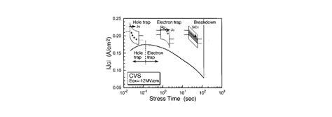 resistor voltage breakdown calculating breakdown voltage of a capacitor 28 images electrical breakdown pre resistor