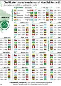 Calendario Rusia 2018 America Calendario De La Clasificatoria Sudamericana Al Mundial