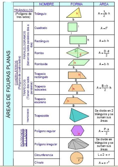 figuras geometricas formulas 3 186 eso matem 193 ticas matem 225 ticas divertidas