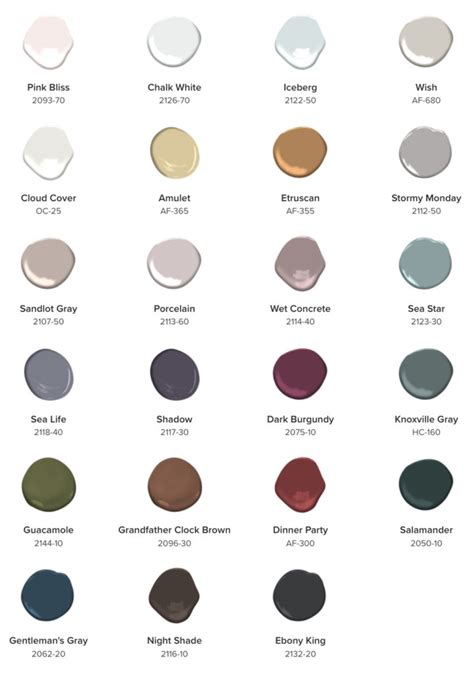 benjamin moore colour trends 2017 23 swoon worthy paint colors for 2017 blackhawk hardware