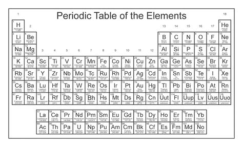 best of periodic table with atomic mass not rounded