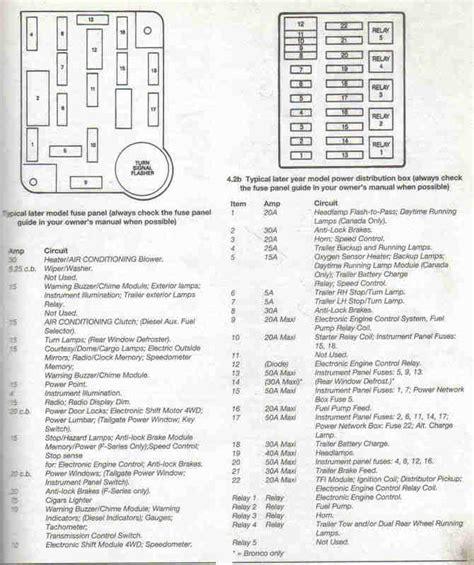 ford  trailer plug wiring diagram wiring diagram