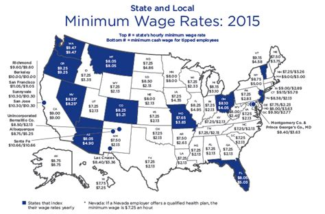 Minimum Wage Rates By State 2015 Today Top Headlines | candidate evaluations rick santorum benjamin studebaker