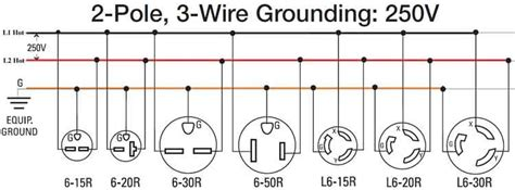 l6 30r receptacle wiring diagram wiring diagram and