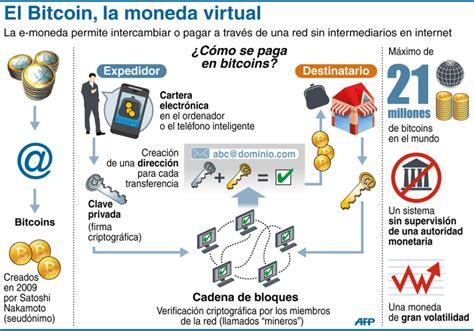 bitcoin que es 191 qu 233 es bitcoin infograf 237 a