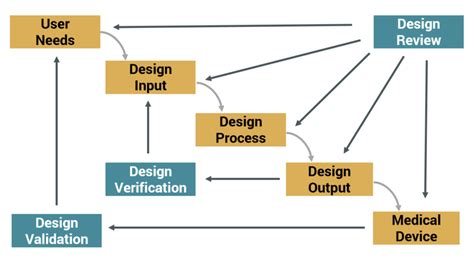 layout mask design engineer why you can t ignore usability engineering yeng leong