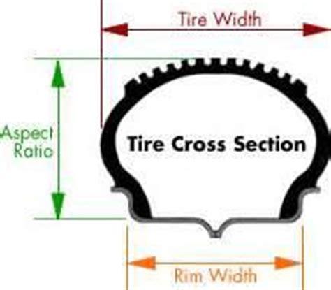 tire cross section ewe paik leong the wordslinger car care selecting and