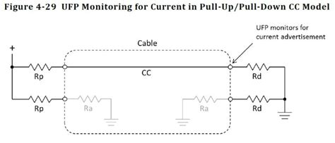 pull resistors explained usb type c and 3 1 clearing up the confusion
