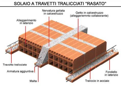 solaio a travetti tralicciati silam srl materiali edili architravi laterizio arredo