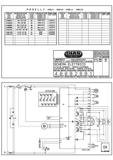 100 indesit washing machine service manual wiring