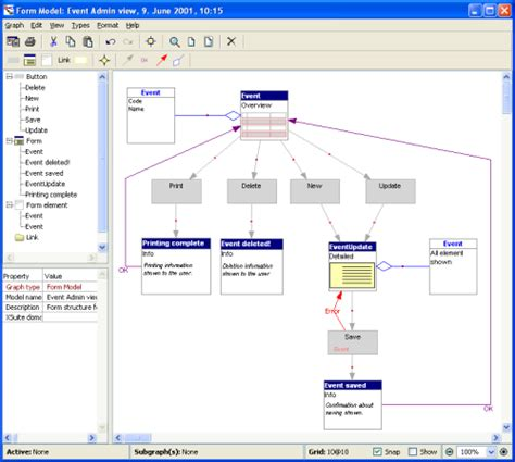 Home Design Generator dsm based service creation environment