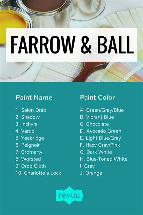 farrow and paint colors test your farrow paint color iq revuu