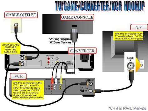 cable tv wiring diagrams wiring diagrams and hook up