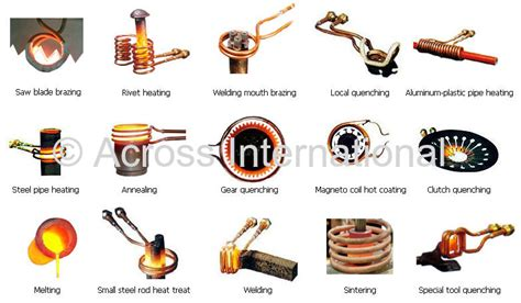 induction heating coil design calculations induction heating coil design calculations 28 images induction heating applications