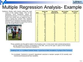 regression analysis excel template regression analysis ppt
