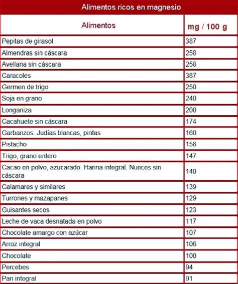 alimentos ricos en magnesio y colageno magnesio quelado carbonato cloruro lactato sulfato