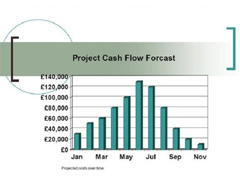 sle cash flow of a project stocktake spreadsheet templates in excel