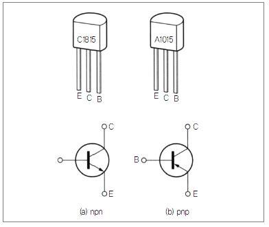 menentukan bce transistor transistor ecb identification 28 images bill s hobby circuit library transistor tester