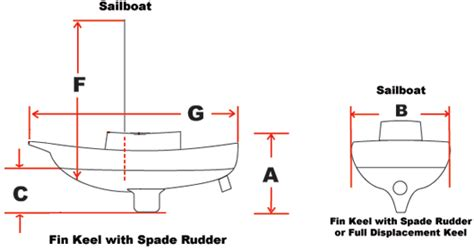 cost to detail a boat sailboat hauling cost to ship a boat get a quote sdbm