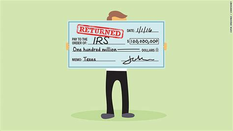 Irs Background Check Toney S Tax Tips September 2015