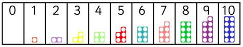 printable numicon number line to 20 langley vale pre school numicon jolly phonics