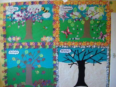 Seasons Board weather and the seasons display class display seasons weather classroom ideas