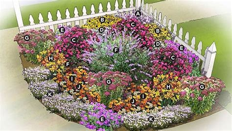 Flower Garden Layout Planner Noticierolegal Template Flower Garden Designs And Layouts