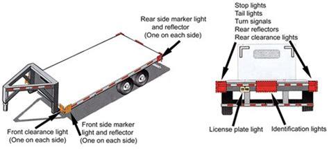 trailer lighting requirements etrailer - Pa Boat Trailer Regulations