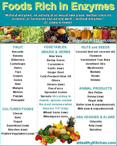 Enzymes In Diet Detox by Tired Of Being Tired Get It With Enzyme Rich Foods