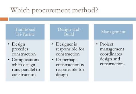 design and build procurement vs traditional architecture led procurement