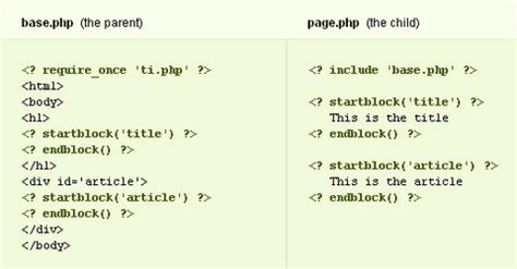 Php Template Inheritance php template inheritance makes reusable html layouts web