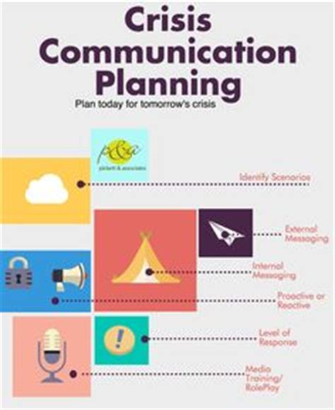 crisis communication plan template the pen company is in the process of synthesizing 8 000