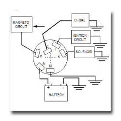ignition switch troubleshooting wiring diagrams pontoon forum ignition free engine image for