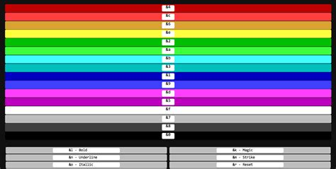 8 best images of minecraft text color chart minecraft