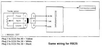 rb25det wiring diagram alternator rb25det free engine image for user manual