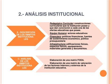 Diseño Curricular Institucional Definicion Proyecto Educativo Institucional Alxs
