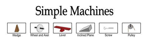simple machines image gallery simple machines