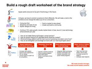 brand strategy template how to build a brand strategy roadmap that guides your