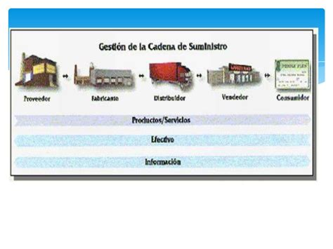 cadena de suministro lean lean supply chain