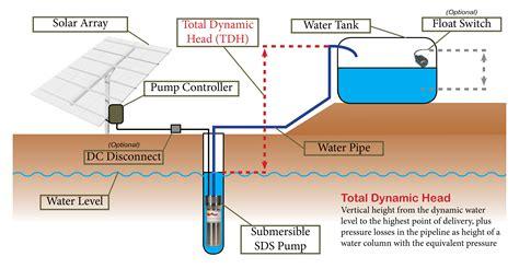 hilti dsh 700 water wiring diagrams wiring diagram schemes