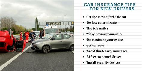 Car Insurance For New Drivers   News Celebrity
