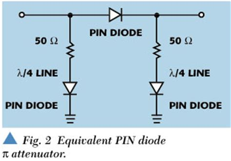 diode attenuator schematic a voltage variable attenuator using silicon pin diodes and a passive gaas mmic in a plastic smt