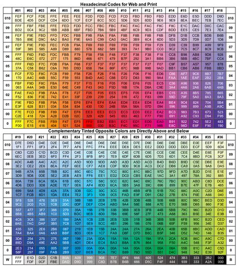 hexadecimal color chart hex color chart images