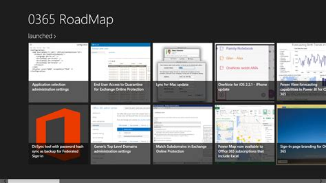 Office 365 Roadmap by Tom Gaever Sharepoint
