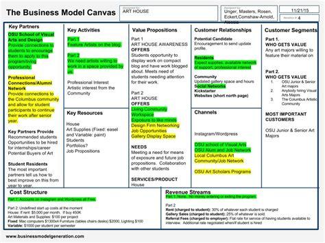 design house business model business model canvas journey alexander comshaw arnold